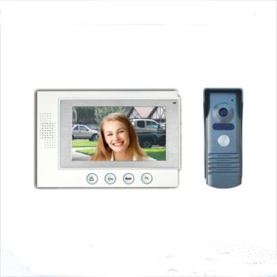 Θυροτηλέφωνο με κάμερα – RL-03C